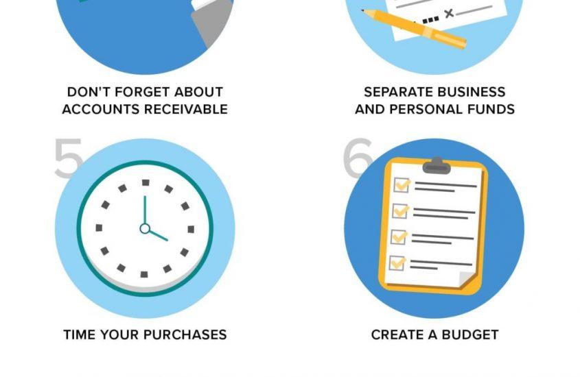 Tips over geldbeheer – hoe u uw geld beheert